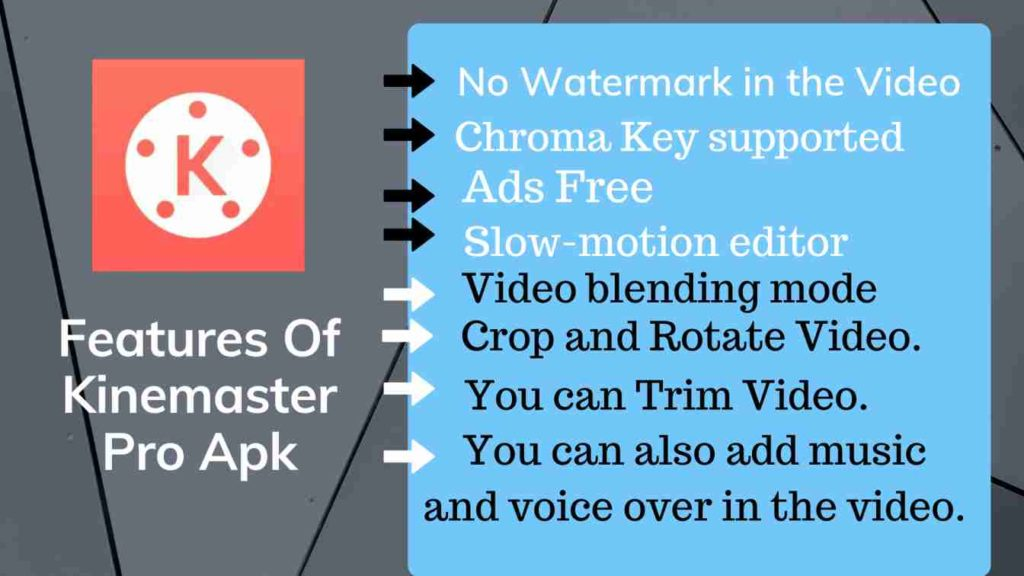 Features Of Kinemaster Pro Apk